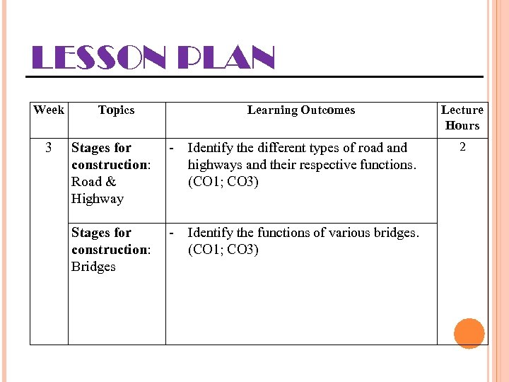 LESSON PLAN Week 3 Topics Learning Outcomes Stages for construction: Road & Highway -