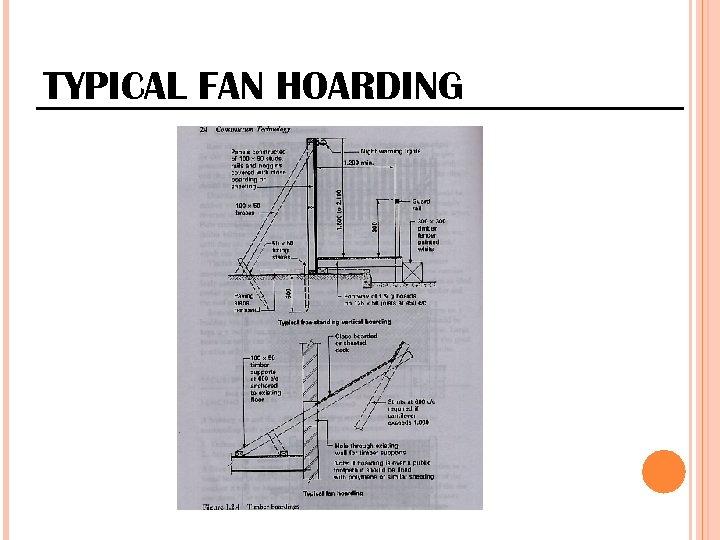 TYPICAL FAN HOARDING
