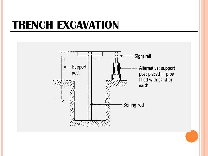 TRENCH EXCAVATION