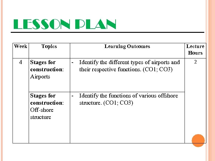 LESSON PLAN Week 4 Topics Learning Outcomes Lecture Hours Stages for construction: Airports -