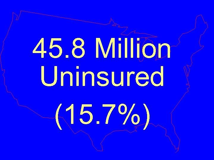 45. 8 Million Uninsured (15. 7%)