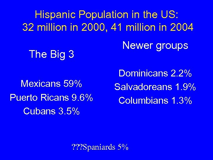 Hispanic Population in the US: 32 million in 2000, 41 million in 2004 The