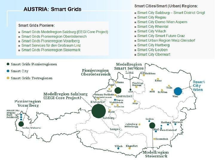AUSTRIA: Smart Grids 11