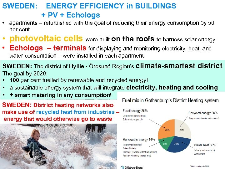 SWEDEN: ENERGY EFFICIENCY in BUILDINGS + PV + Echologs • apartments – refurbished with