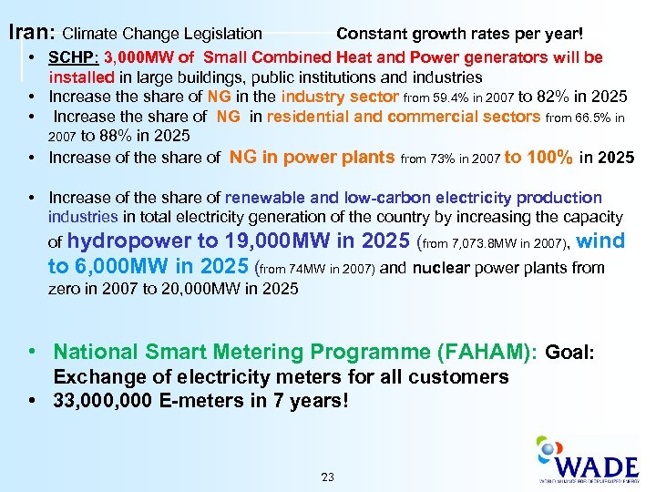 Iran: Climate Change Legislation • • Constant growth rates per year! SCHP: 3, 000