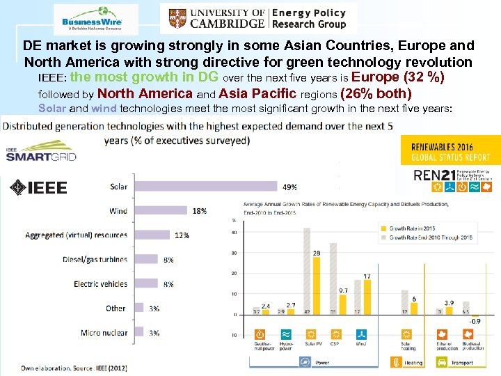 DE market is growing strongly in some Asian Countries, Europe and North America with