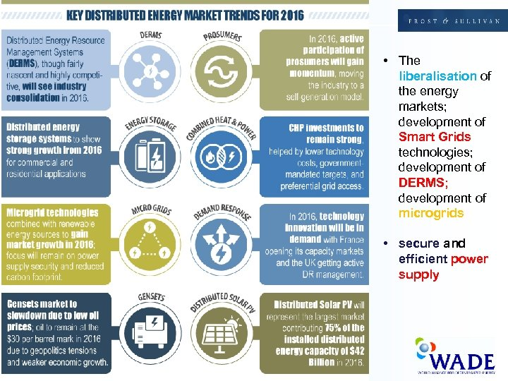 • The liberalisation of the energy markets; development of Smart Grids technologies; development