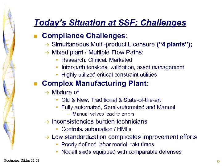 Today's Situation at SSF: Challenges n Compliance Challenges: à à Simultaneous Multi-product Licensure (""