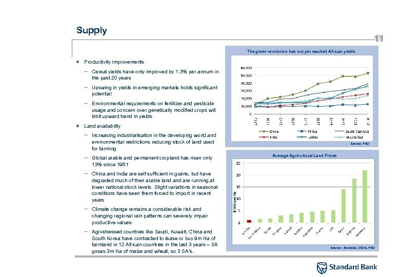 Supply 11 The green revolution has not yet reached African yields Productivity improvements –