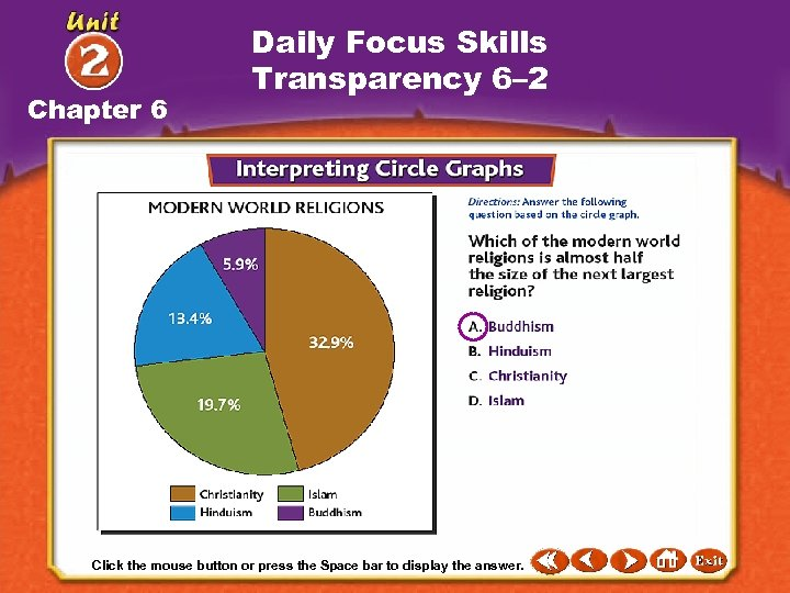Chapter 6 Daily Focus Skills Transparency 6– 2 Click the mouse button or press