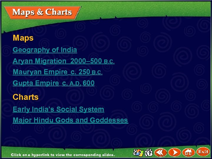 Maps Geography of India Aryan Migration 2000– 500 B. C. Mauryan Empire c. 250