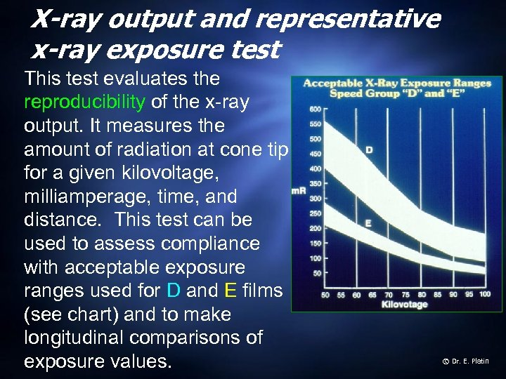 X-ray output and representative x-ray exposure test This test evaluates the reproducibility of the