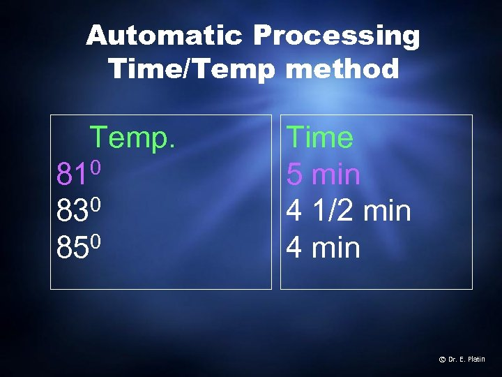 Automatic Processing Time/Temp method Temp. 810 0 83 0 85 Time 5 min 4