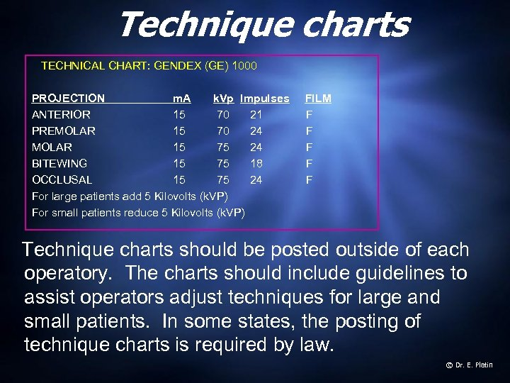 Technique charts TECHNICAL CHART: GENDEX (GE) 1000 PROJECTION m. A k. Vp Impulses ANTERIOR