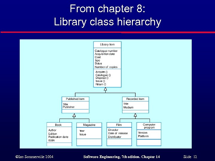 From chapter 8: Library class hierarchy ©Ian Sommerville 2004 Software Engineering, 7 th edition.