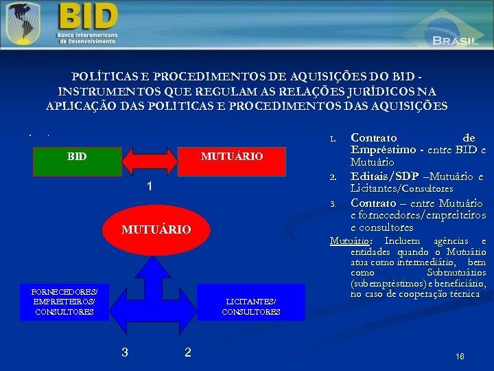 POLÍTICAS E PROCEDIMENTOS DE AQUISIÇÕES DO BID INSTRUMENTOS QUE REGULAM AS RELAÇÕES JURÍDICOS NA