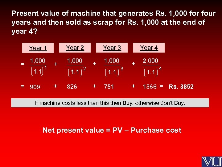 Present value of machine that generates Rs. 1, 000 for four years and then