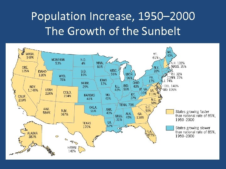 Population Increase, 1950– 2000 The Growth of the Sunbelt