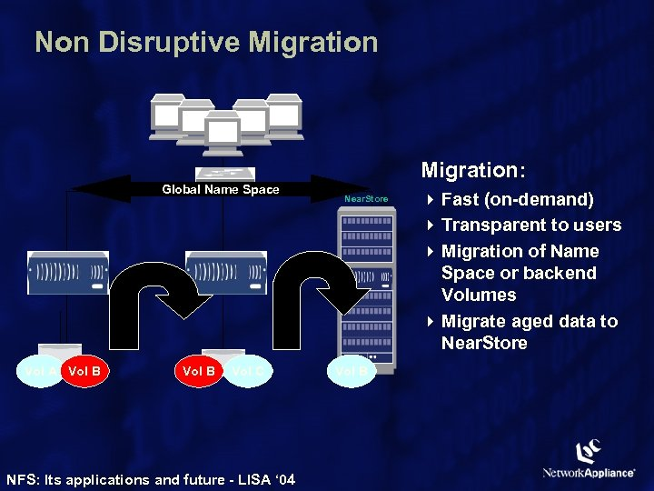 Non Disruptive Migration: Global Name Space Vol A Vol B Vol C NFS: Its