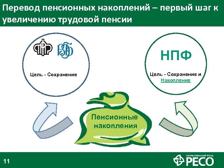 Перевод пенсионных накоплений – первый шаг к увеличению трудовой пенсии НПФ Цель - Сохранение