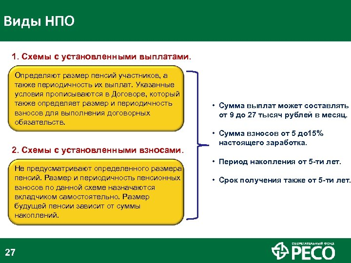 Виды НПО 1. Схемы с установленными выплатами. Определяют размер пенсий участников, а также периодичность