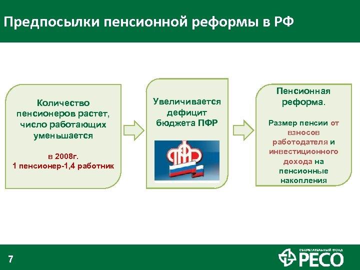 Предпосылки пенсионной реформы в РФ Количество пенсионеров растет, число работающих уменьшается в 2008 г.