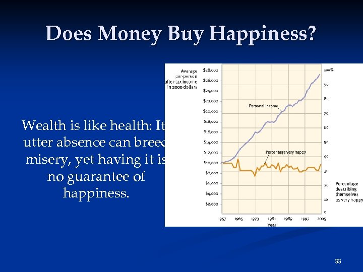 Does Money Buy Happiness? Wealth is like health: Its utter absence can breed misery,