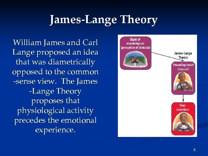 James-Lange Theory William James and Carl Lange proposed an idea that was diametrically opposed