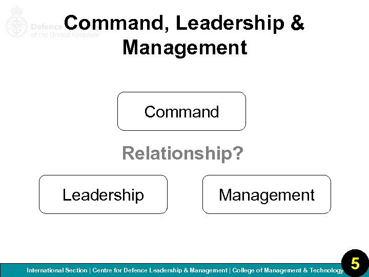 Command, Leadership & Management Command Relationship? Leadership Management International Section   Centre for Defence