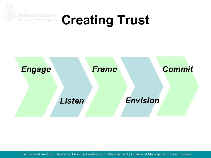 Creating Trust Engage Commit Frame Listen Envision International Section   Centre for Defence Leadership