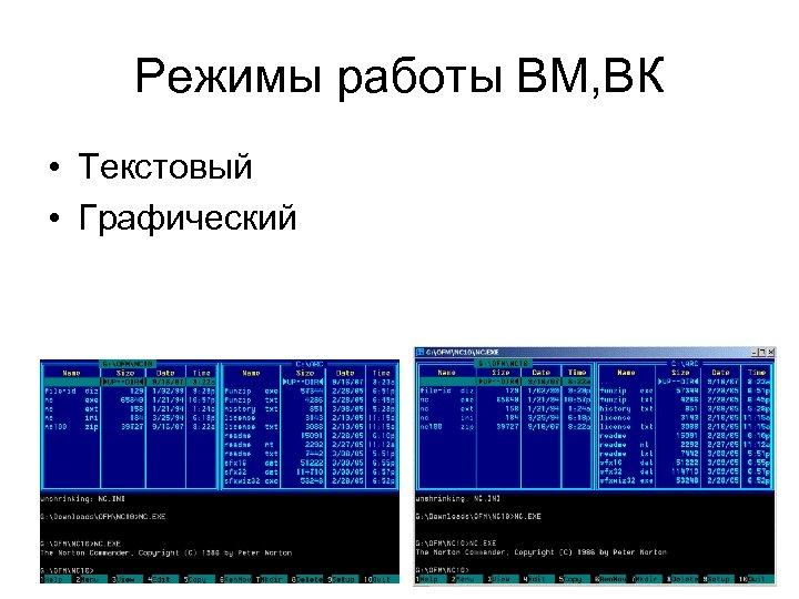 Режимы работы ВМ, ВК • Текстовый • Графический