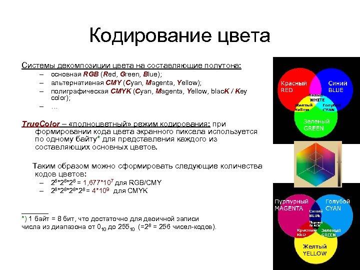 Кодирование цвета Системы декомпозиции цвета на составляющие полутона: – основная RGB (Red, Green, Blue);