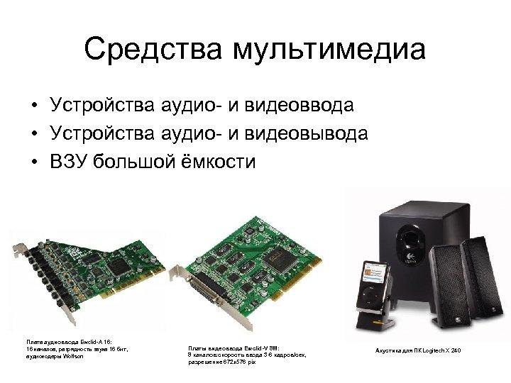 Средства мультимедиа • Устройства аудио- и видеоввода • Устройства аудио- и видеовывода • ВЗУ