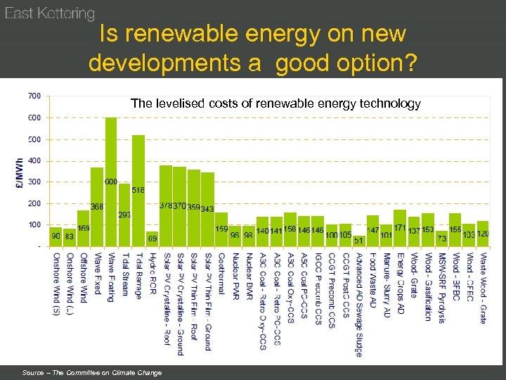 Is renewable energy on new developments a good option? The levelised costs of renewable