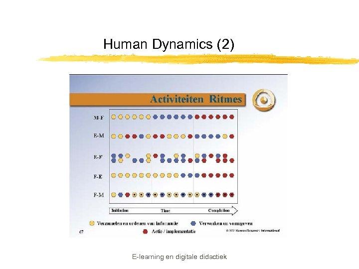 Human Dynamics (2) E-learning en digitale didactiek