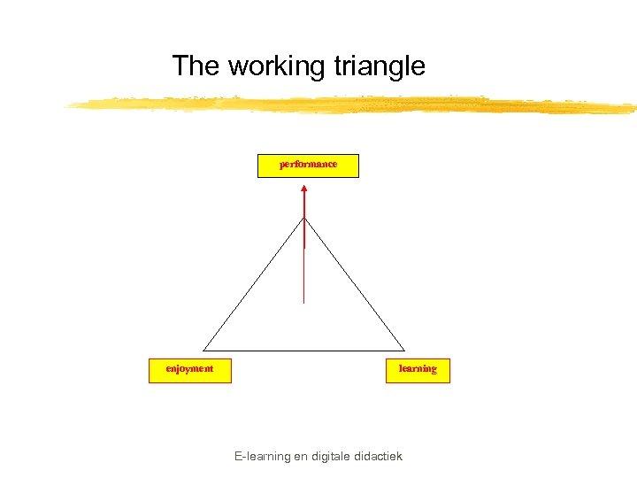 The working triangle performance enjoyment learning E-learning en digitale didactiek