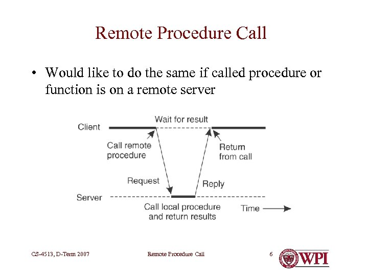 Remote Procedure Call • Would like to do the same if called procedure or