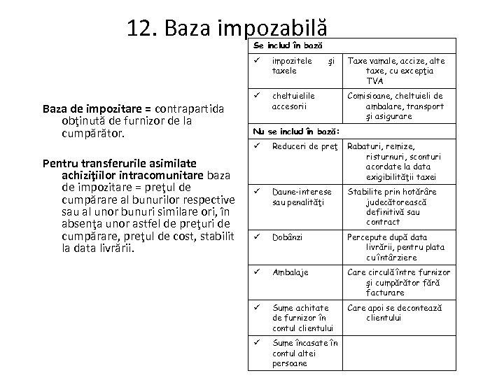 12. Baza impozabilă Se includ în bază Baza de impozitare = contrapartida obţinută de