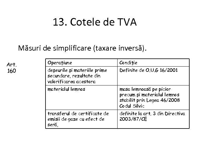 13. Cotele de TVA Măsuri de simplificare (taxare inversă). Art. 160 Operaţiune Condiţie deşeurile