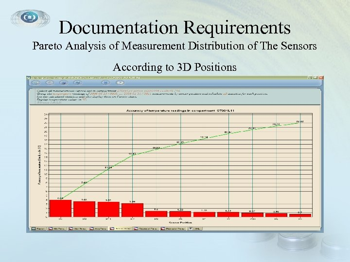 Documentation Requirements Pareto Analysis of Measurement Distribution of The Sensors According to 3 D