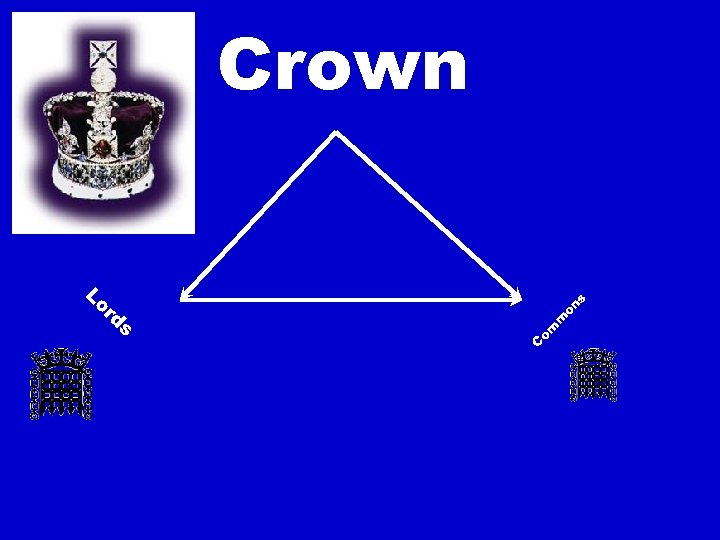 s on m rd om s Lo C Crown