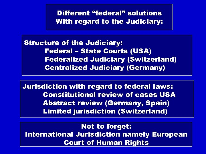 "Different ""federal"" solutions With regard to the Judiciary: Structure of the Judiciary: Federal –"