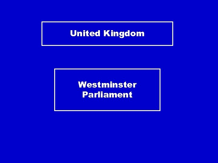 United Kingdom Westminster Parliament