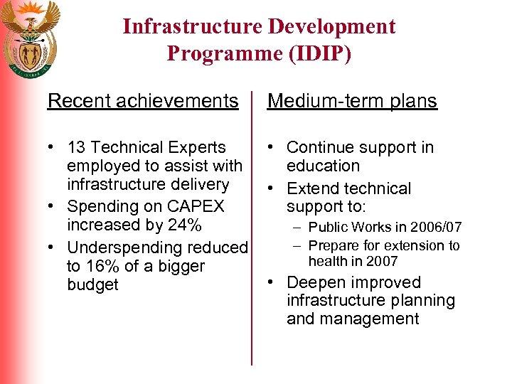 Infrastructure Development Programme (IDIP) Recent achievements Medium-term plans • 13 Technical Experts employed to