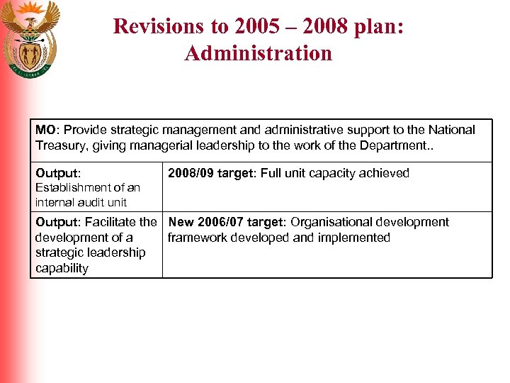 Revisions to 2005 – 2008 plan: Administration MO: Provide strategic management and administrative support