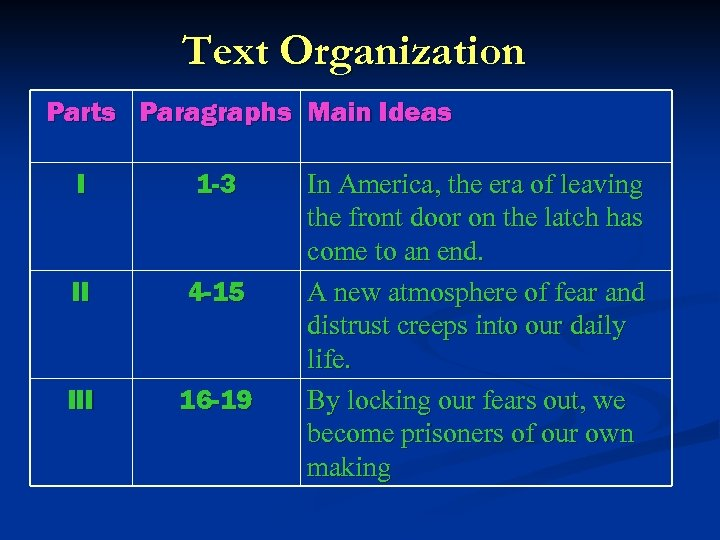 Text Organization Parts Paragraphs Main Ideas I 1 -3 II 4 -15 III 16