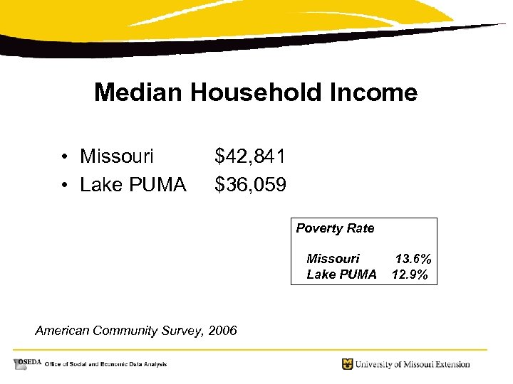 Median Household Income • Missouri • Lake PUMA $42, 841 $36, 059 Poverty Rate
