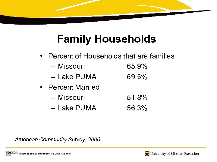 Family Households • Percent of Households that are families – Missouri 65. 9% –