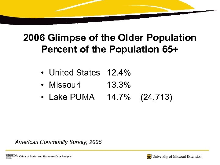 2006 Glimpse of the Older Population Percent of the Population 65+ • United States