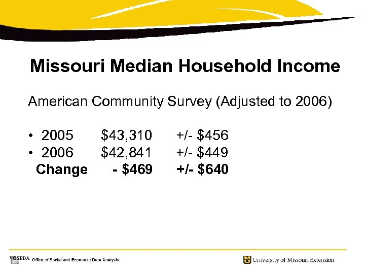 Missouri Median Household Income American Community Survey (Adjusted to 2006) • 2005 $43, 310